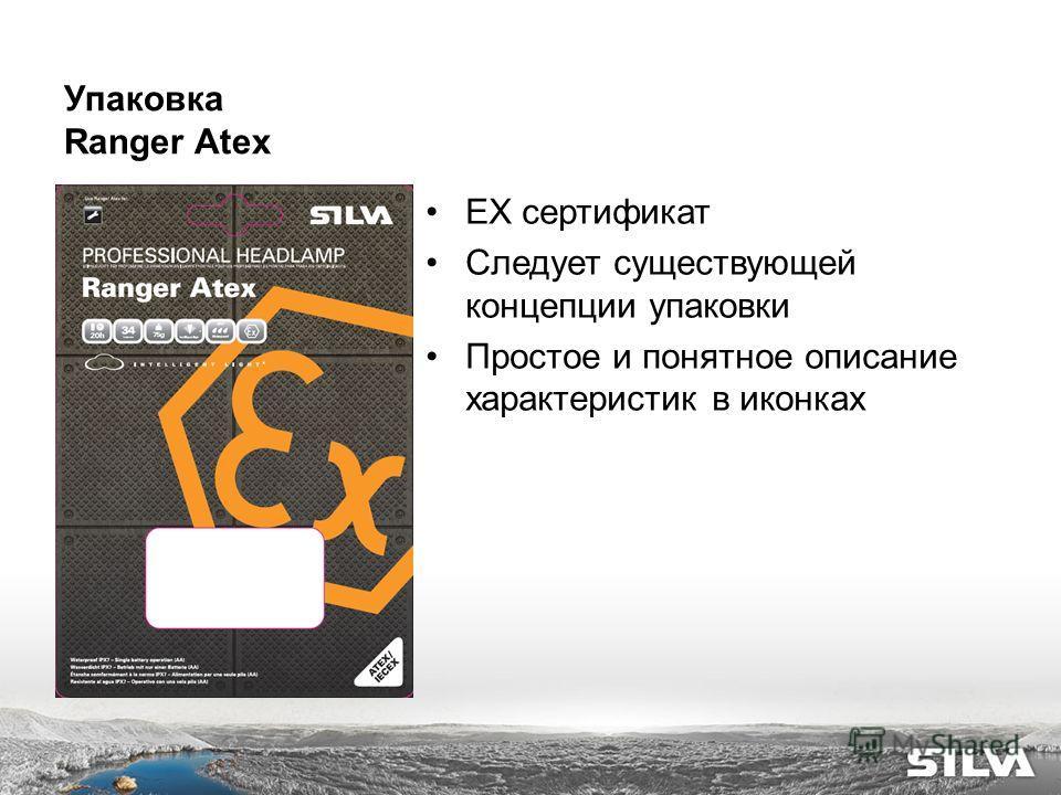 Упаковка Ranger Atex EX сертификат Следует существующей концепции упаковки Простое и понятное описание характеристик в иконках