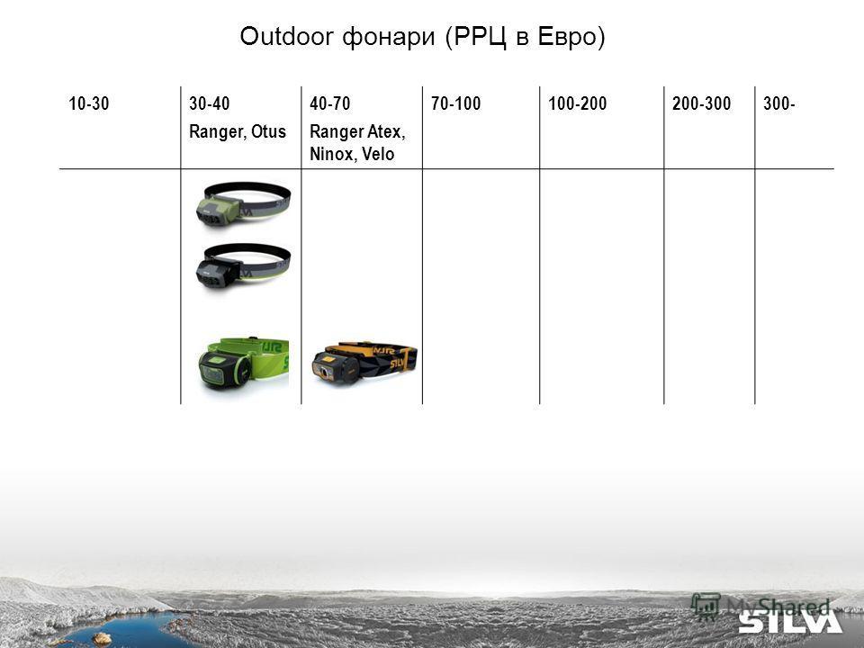 10-3030-40 Ranger, Otus 40-70 Ranger Atex, Ninox, Velo 70-100100-200200-300300- Outdoor фонари (РРЦ в Евро)