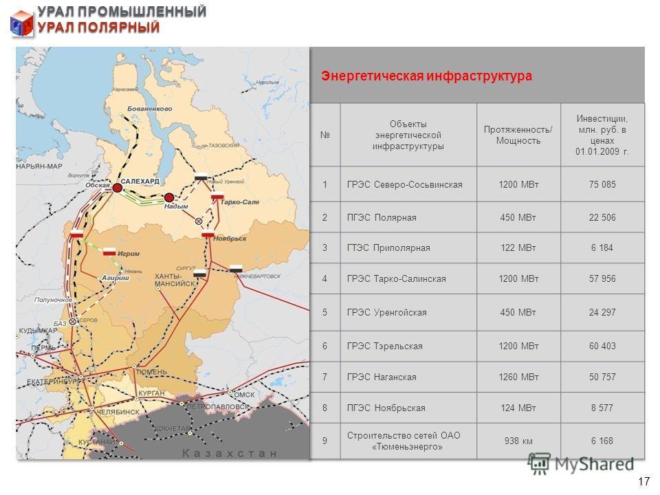 Энергетическая инфраструктура УРАЛ ПРОМЫШЛЕННЫЙ УРАЛ ПОЛЯРНЫЙ 17