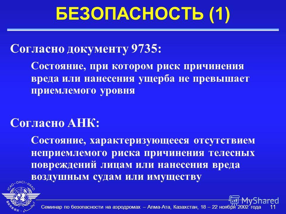 Семинар по безопасности на аэродромах – Алма-Ата, Казахстан, 18 – 22 ноября 2002 года 11 БЕЗОПАСНОСТЬ (1) Согласно документу 9735: Состояние, при котором риск причинения вреда или нанесения ущерба не превышает приемлемого уровня Согласно АНК: Состоян
