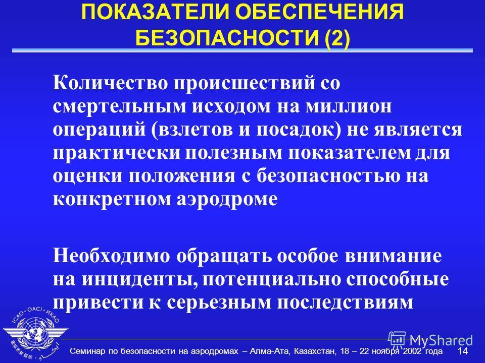 Семинар по безопасности на аэродромах – Алма-Ата, Казахстан, 18 – 22 ноября 2002 года 14 ПОКАЗАТЕЛИ ОБЕСПЕЧЕНИЯ БЕЗОПАСНОСТИ (2) Количество происшествий со смертельным исходом на миллион операций (взлетов и посадок) не является практически полезным п