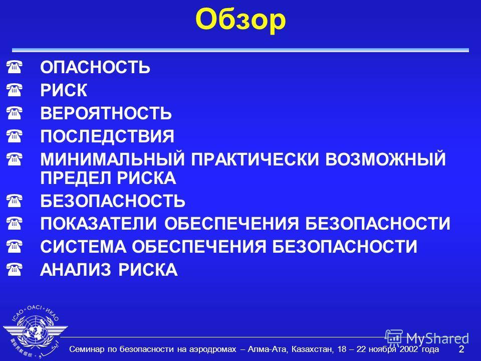 Семинар по безопасности на аэродромах – Алма-Ата, Казахстан, 18 – 22 ноября 2002 года 2 Обзор ( ОПАСНОСТЬ ( РИСК ( ВЕРОЯТНОСТЬ ( ПОСЛЕДСТВИЯ ( МИНИМАЛЬНЫЙ ПРАКТИЧЕСКИ ВОЗМОЖНЫЙ ПРЕДЕЛ РИСКА ( БЕЗОПАСНОСТЬ ( ПОКАЗАТЕЛИ ОБЕСПЕЧЕНИЯ БЕЗОПАСНОСТИ ( СИСТЕ