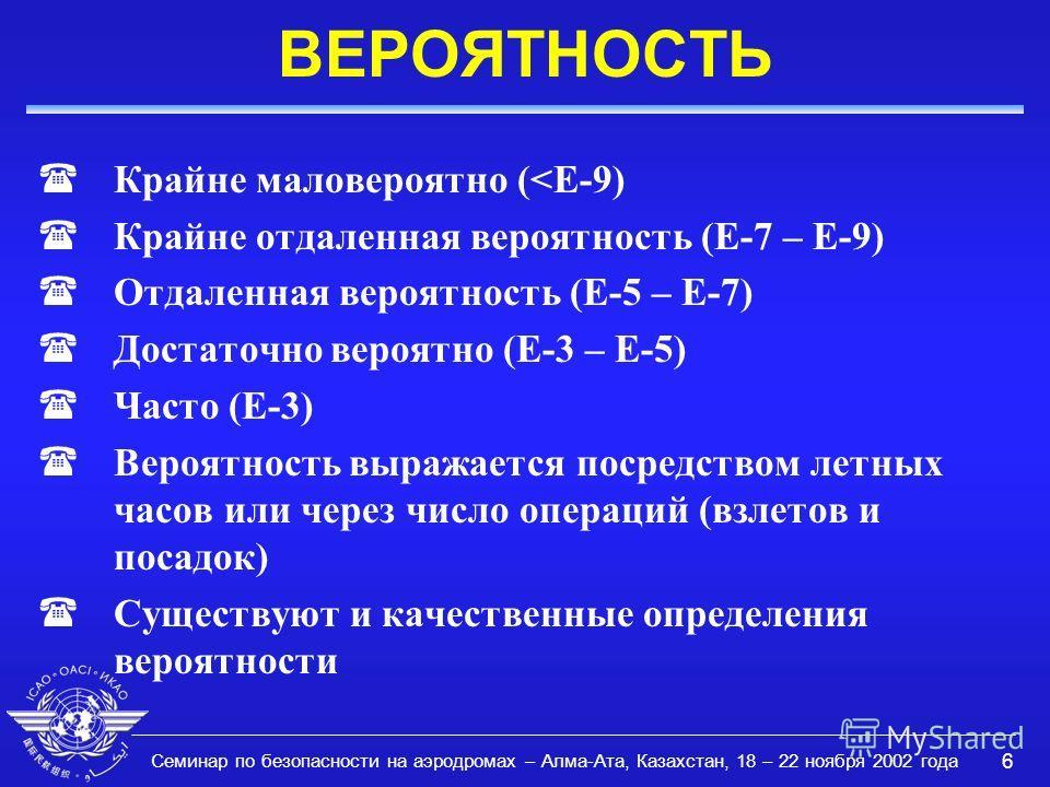 Семинар по безопасности на аэродромах – Алма-Ата, Казахстан, 18 – 22 ноября 2002 года 6 ВЕРОЯТНОСТЬ (Крайне маловероятно (