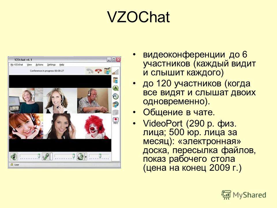 VZOChat видеоконференции до 6 участников (каждый видит и слышит каждого) до 120 участников (когда все видят и слышат двоих одновременно). Общение в чате. VideoPort (290 p. физ. лица; 500 юр. лица за месяц): «электронная» доска, пересылка файлов, пока