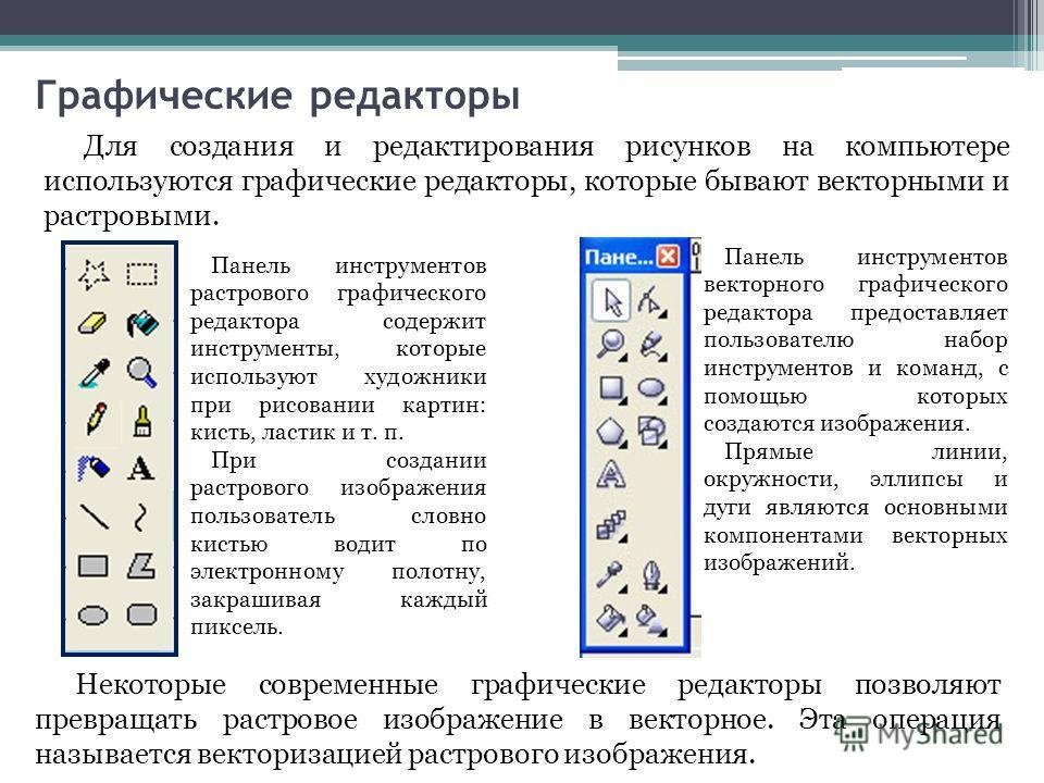 Графические редакторы Для создания и редактирования рисунков на компьютере используются графические редакторы, которые бывают векторными и растровыми. Панель инструментов растрового графического редактора содержит инструменты, которые используют худо