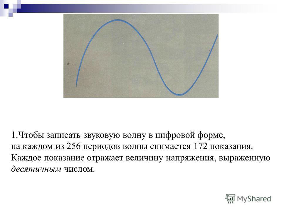 1.Чтобы записать звуковую волну в цифровой форме, на каждом из 256 периодов волны снимается 172 показания. Каждое показание отражает величину напряжения, выраженную десятичным числом.