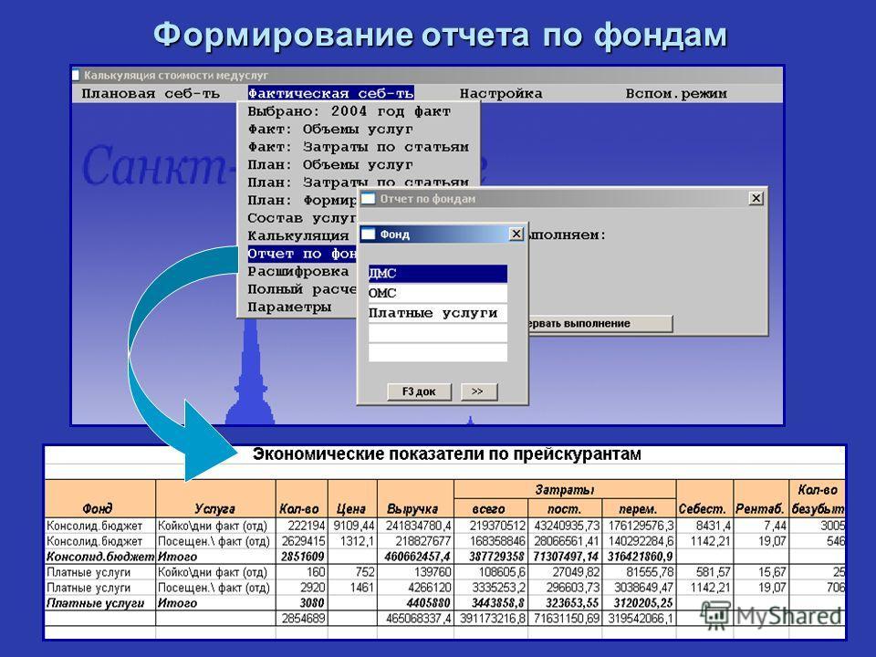 Формирование отчета по фондам