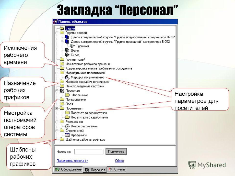 Закладка Персонал Настройка параметров для посетителей Настройка полномочий операторов системы Исключения рабочего времени Шаблоны рабочих графиков Назначение рабочих графиков