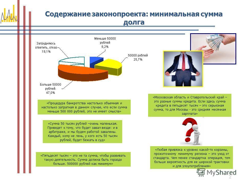 2 Содержание законопроекта: минимальная сумма долга «Процедура банкротства настолько объемная и настолько затратная в данном случае, что если сумма меньше 500 000 рублей, это не имеет смысла» «Сумма 50 тысяч рублей –очень маленькая. Приведет к тому,