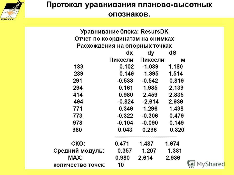 Протокол уравнивания планово-высотных опознаков. Уравнивание блока: ResursDK Отчет по координатам на снимках Расхождения на опорных точках dx dy dS Пиксели Пиксели м 183 0.102 -1.089 1.180 289 0.149 -1.395 1.514 291 -0.533 -0.542 0.819 294 0.161 1.98