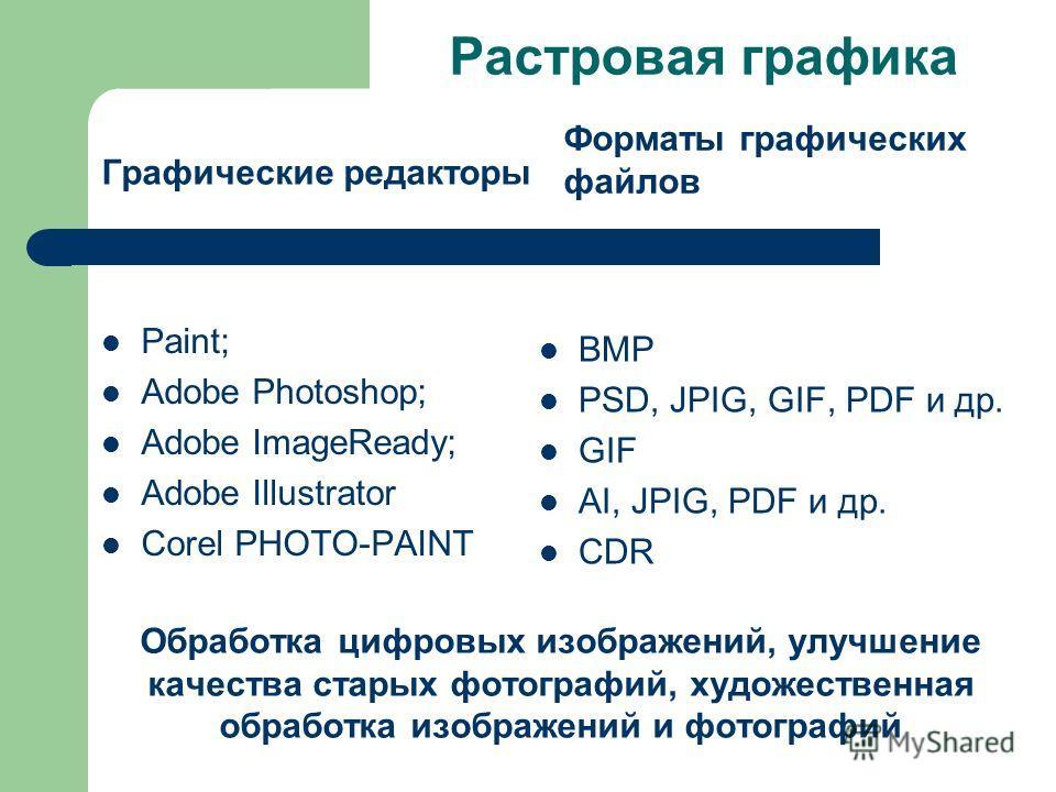 Растровая графика Графические редакторы Paint; Adobe Photoshop; Adobe ImageReady; Adobe Illustrator Corel PHOTO-PAINT Форматы графических файлов BMP PSD, JPIG, GIF, PDF и др. GIF AI, JPIG, PDF и др. CDR Обработка цифровых изображений, улучшение качес