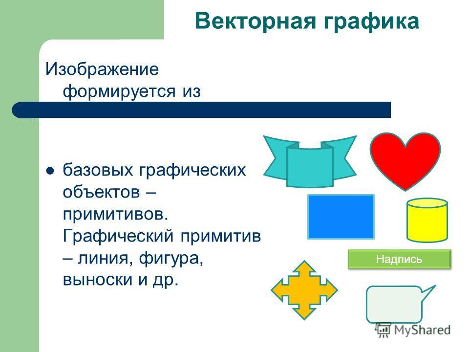 Векторная графика Изображение формируется из базовых графических объектов – примитивов. Графический примитив – линия, фигура, выноски и др. Надпись