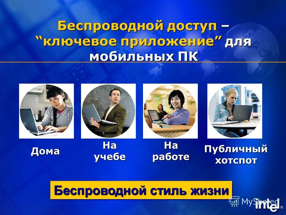 Беспроводной доступ –ключевое приложение для мобильных ПК Дома На учебе На работе Публичный хотспот Беспроводной стиль жизни