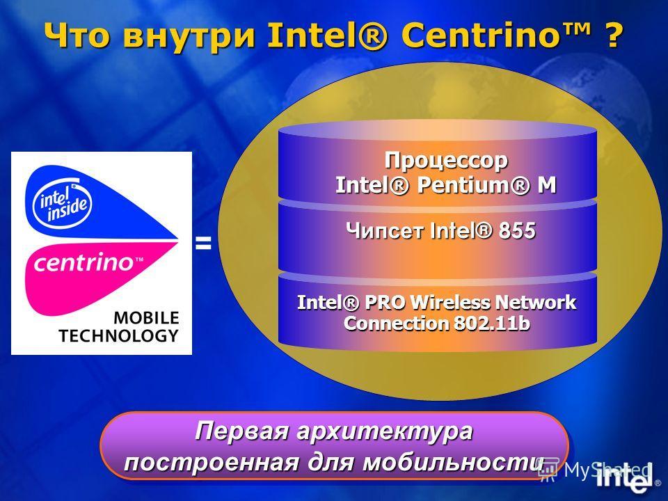 Что внутри Intel® Centrino ? = Процессор Intel® Pentium® M Чипсет Intel® 855 Intel® PRO Wireless Network Connection 802.11b Первая архитектура построенная для мобильности