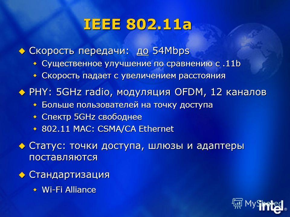 IEEE 802.11a Скорость передачи: до 54Mbps Скорость передачи: до 54Mbps Существенное улучшение по сравнению с.11b Существенное улучшение по сравнению с.11b Скорость падает с увеличением расстояния Скорость падает с увеличением расстояния PHY: 5GHz rad