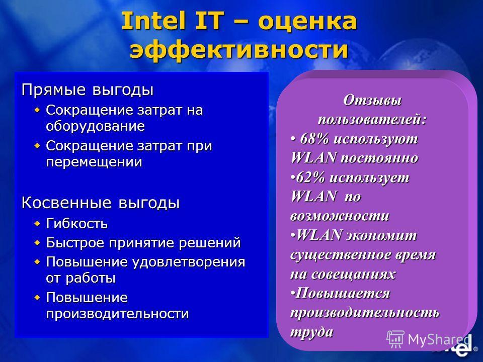 Intel IT – оценка эффективности Прямые выгоды Сокращение затрат на оборудование Сокращение затрат на оборудование Сокращение затрат при перемещении Сокращение затрат при перемещении Косвенные выгоды Гибкость Гибкость Быстрое принятие решений Быстрое