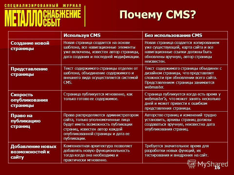 16 Почему CMS? Используя CMS Без использования CMS Создание новой страницы Новая страница создается на основе шаблона, все навигационные элементы уже включены, известен автор страницы, дата создания и последней модификации. Новая страница создается к