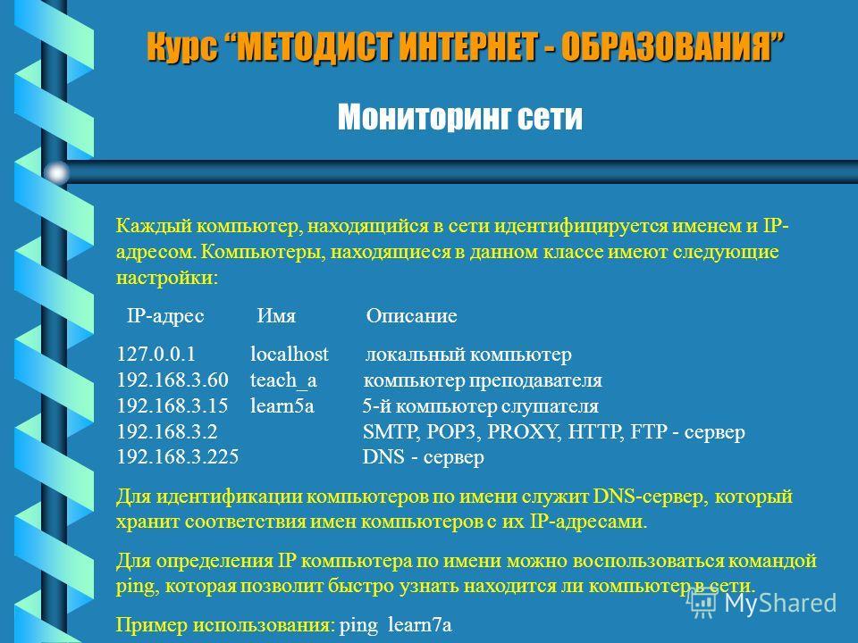 Курс МЕТОДИСТ ИНТЕРНЕТ - ОБРАЗОВАНИЯ Мониторинг сети Каждый компьютер, находящийся в сети идентифицируется именем и IP- адресом. Компьютеры, находящиеся в данном классе имеют следующие настройки: IP-адрес Имя Описание 127.0.0.1 localhost локальный ко