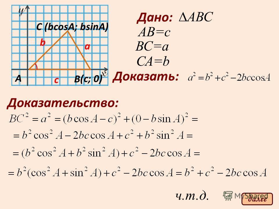 Доказать: Доказательство: АВС АВ=с ВС=а Дано: B С А b с а (bcosА; bsinА) ч.т.д. СА=b (с; 0) далее