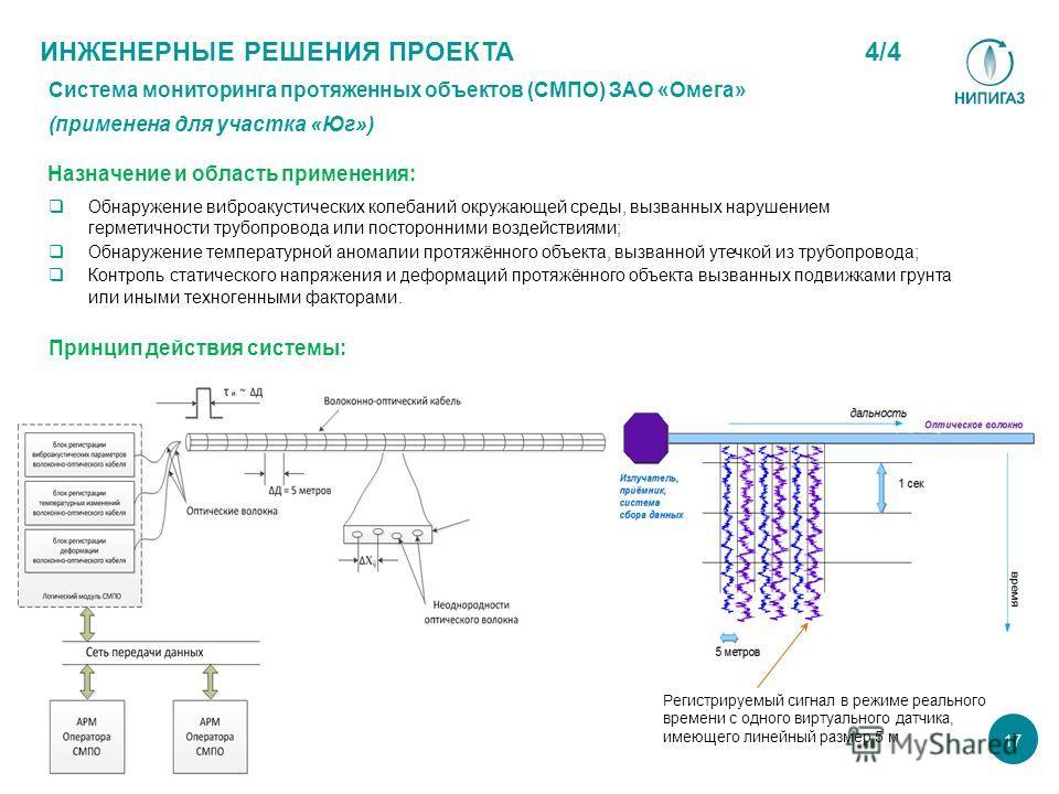 Назначение и область применения: Регистрируемый сигнал в режиме реального времени с одного виртуального датчика, имеющего линейный размер 5 м Обнаружение виброакустических колебаний окружающей среды, вызванных нарушением герметичности трубопровода ил