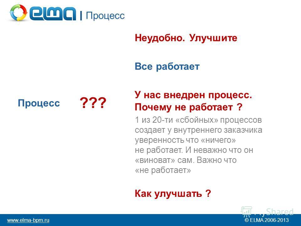 Процесс © ELMA 2006-2013 www.elma-bpm.ru Процесс Неудобно. Улучшите Все работает У нас внедрен процесс. Почему не работает ? ??? 1 из 20-ти «сбойных» процессов создает у внутреннего заказчика уверенность что «ничего» не работает. И неважно что он «ви