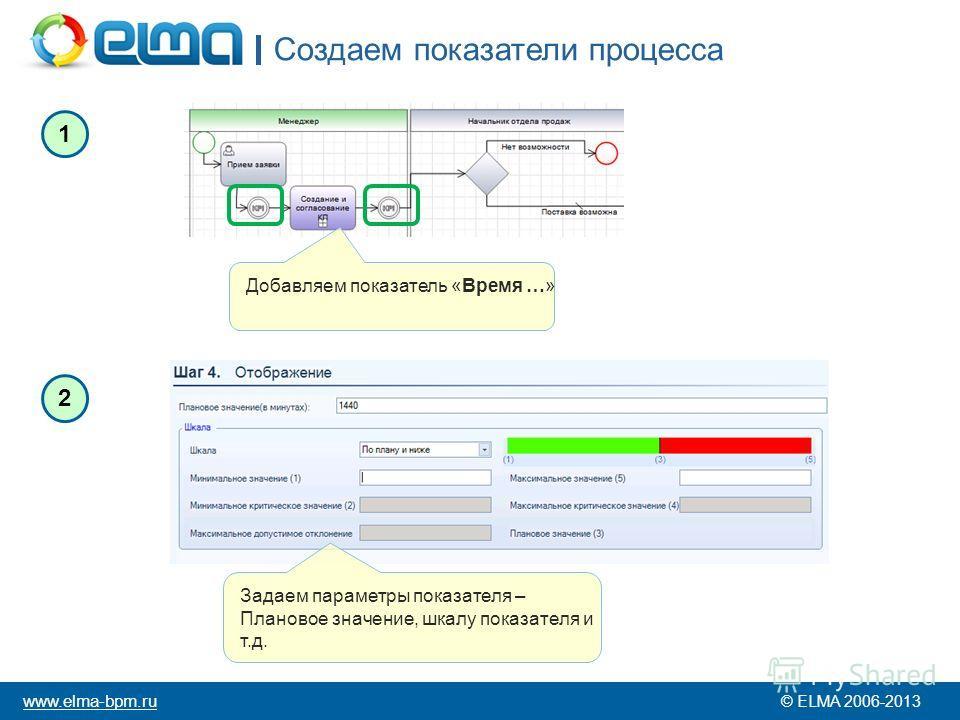 Создаем показатели процесса © ELMA 2006-2013 www.elma-bpm.ru Добавляем показатель «Время …» 1 2 Задаем параметры показателя – Плановое значение, шкалу показателя и т.д.