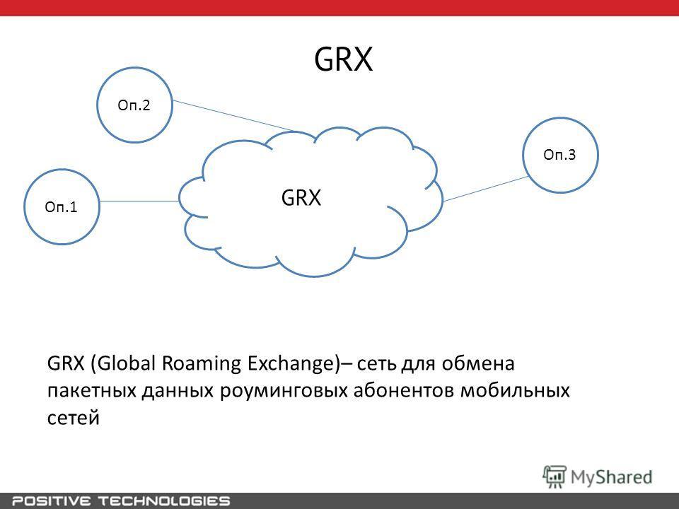 GRX GRX (Global Roaming Exchange)– сеть для обмена пакетных данных роуминговых абонентов мобильных сетей Оп.1 Оп.3 Оп.2