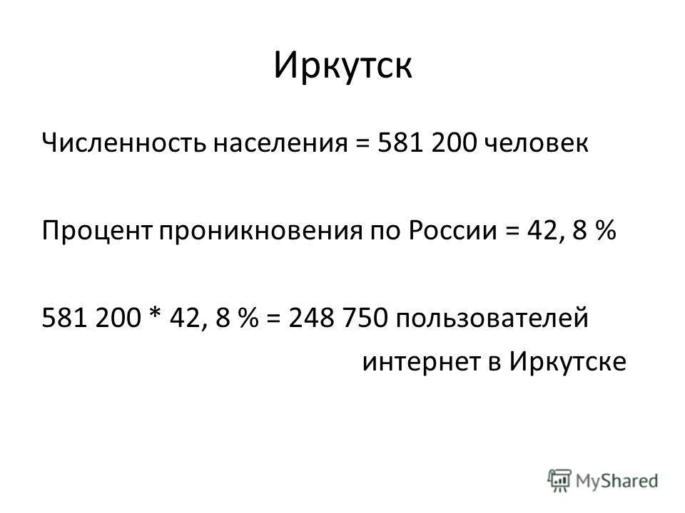Иркутск Численность населения = 581 200 человек Процент проникновения по России = 42, 8 % 581 200 * 42, 8 % = 248 750 пользователей интернет в Иркутске