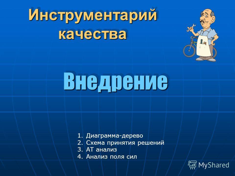 Инструментарий качества ВнедрениеВнедрение 1.Диаграмма-дерево 2.Схема принятия решений 3.АТ анализ 4.Анализ поля сил