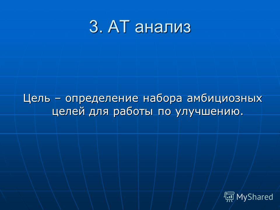 3. АТ анализ Цель – определение набора амбициозных целей для работы по улучшению.