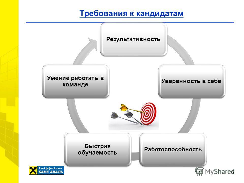 6 Требования к кандидатам РезультативностьУверенность в себе Работоспособность Быстрая обучаемость Умение работать в команде