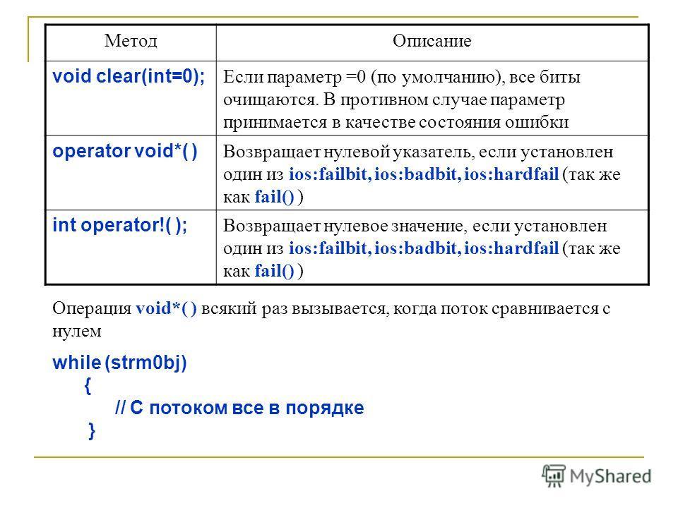 МетодОписание void clear(int=0); Если параметр =0 (по умолчанию), все биты очищаются. В противном случае параметр принимается в качестве состояния ошибки operator void*( ) Возвращает нулевой указатель, если установлен один из ios:failbit, ios:badbit,