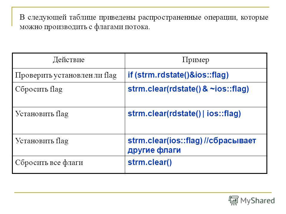 ДействиеПример Проверить установлен ли flag if (strm.rdstate()&ios::flag) Сбросить flag strm.clear(rdstate() & ~ios::flag) Установить flag strm.clear(rdstate() | ios::flag) Установить flag strm.clear(ios::flag) //сбрасывает другие флаги Сбросить все