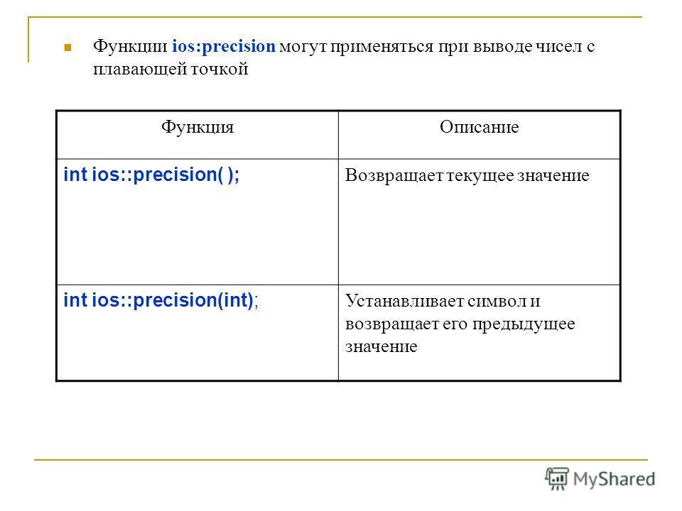 Функции ios:precision могут применяться при выводе чисел с плавающей точкой ФункцияОписание int ios::precision( ); Возвращает текущее значение int ios::precision(int); Устанавливает символ и возвращает его предыдущее значение