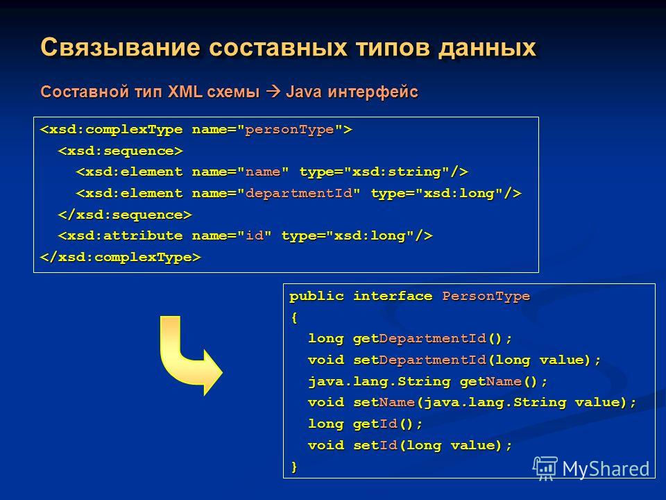 Связывание составных типов данных  Составной тип XML схемы Java интерфейс public interface PersonType { long getDepartmentId(); long getDepartmentId(); void setDepartmentId(long value); void setDepartmentId(long value); java.lang.String getName(); ja