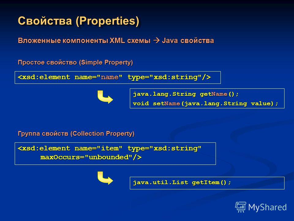 Свойства (Properties) Простое свойство (Simple Property) Вложенные компоненты XML схемы Java свойства java.lang.String getName(); void setName(java.lang.String value); Группа свойств (Collection Property) java.util.List getItem();