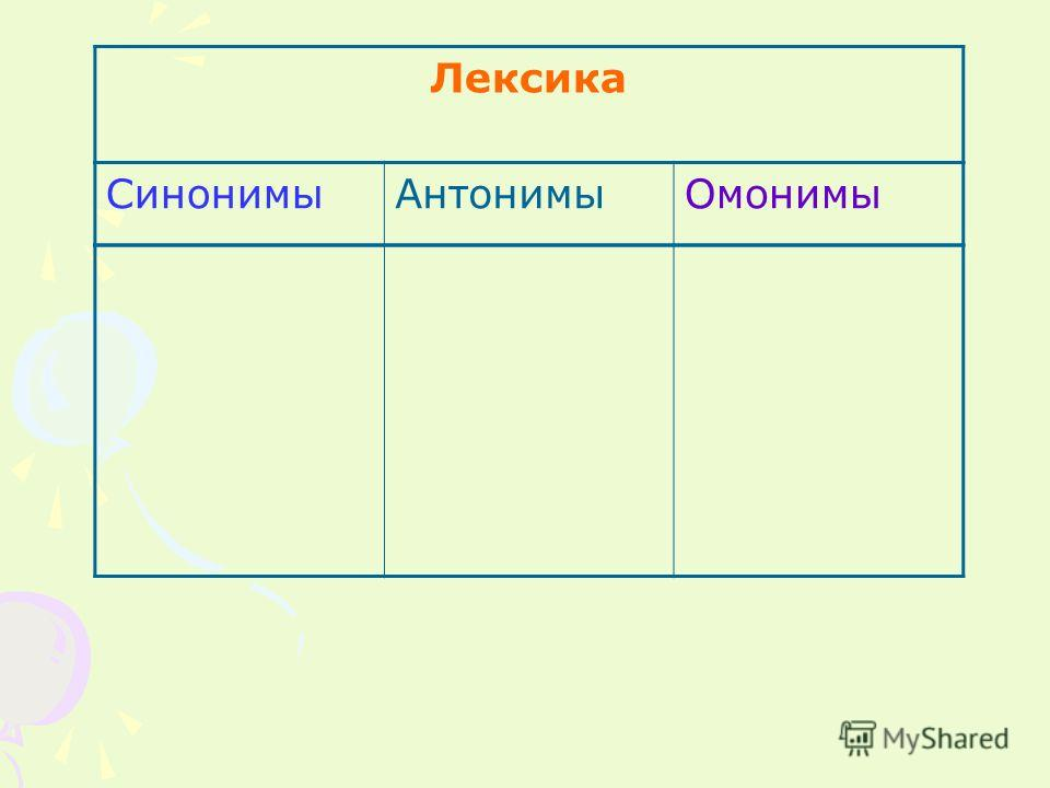 Лексика СинонимыАнтонимыОмонимы