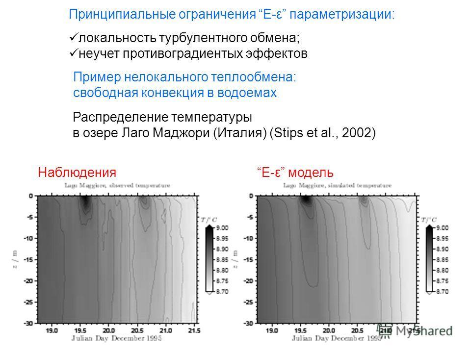 Принципиальные ограничения E-ε параметризации: локальность турбулентного обмена; неучет противоградиентых эффектов Пример нелокального теплообмена: свободная конвекция в водоемах Распределение температуры в озере Лаго Маджори (Италия) (Stips et al.,