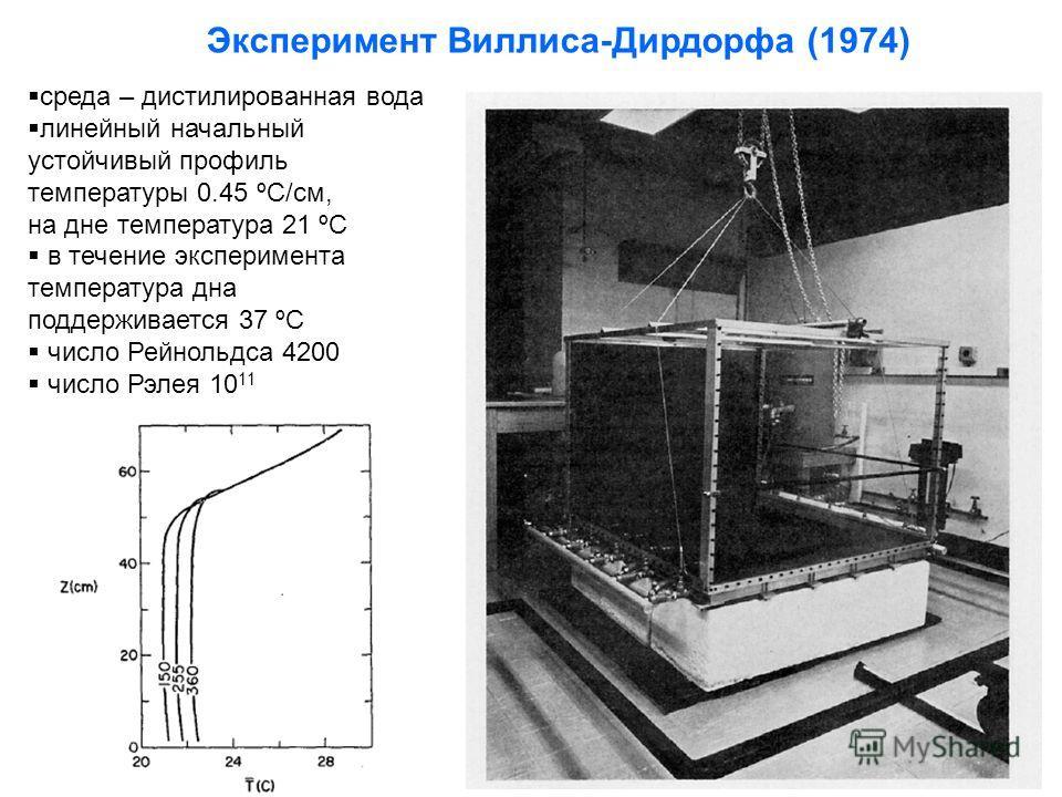 Эксперимент Виллиса-Дирдорфа (1974) среда – дистилированная вода линейный начальный устойчивый профиль температуры 0.45 ºС/см, на дне температура 21 ºС в течение эксперимента температура дна поддерживается 37 ºС число Рейнольдса 4200 число Рэлея 10 1
