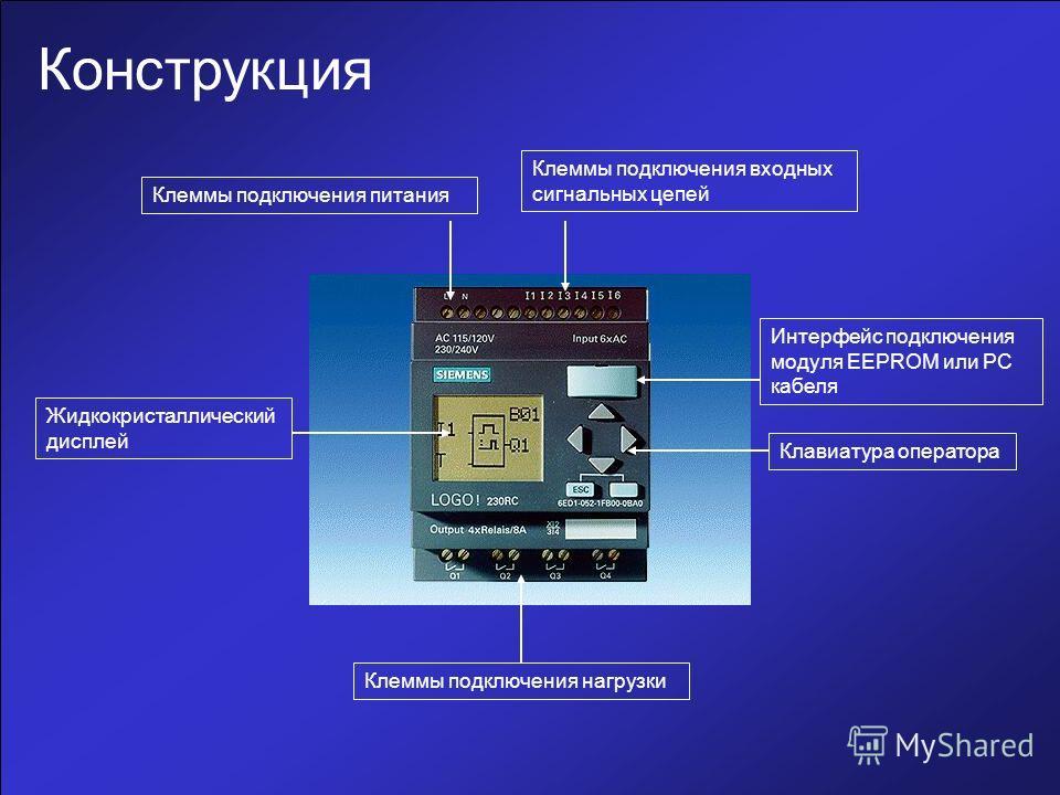 Конструкция Клеммы подключения питания Клеммы подключения входных сигнальных цепей Интерфейс подключения модуля EEPROM или РС кабеля Жидкокристаллический дисплей Клавиатура оператора Клеммы подключения нагрузки