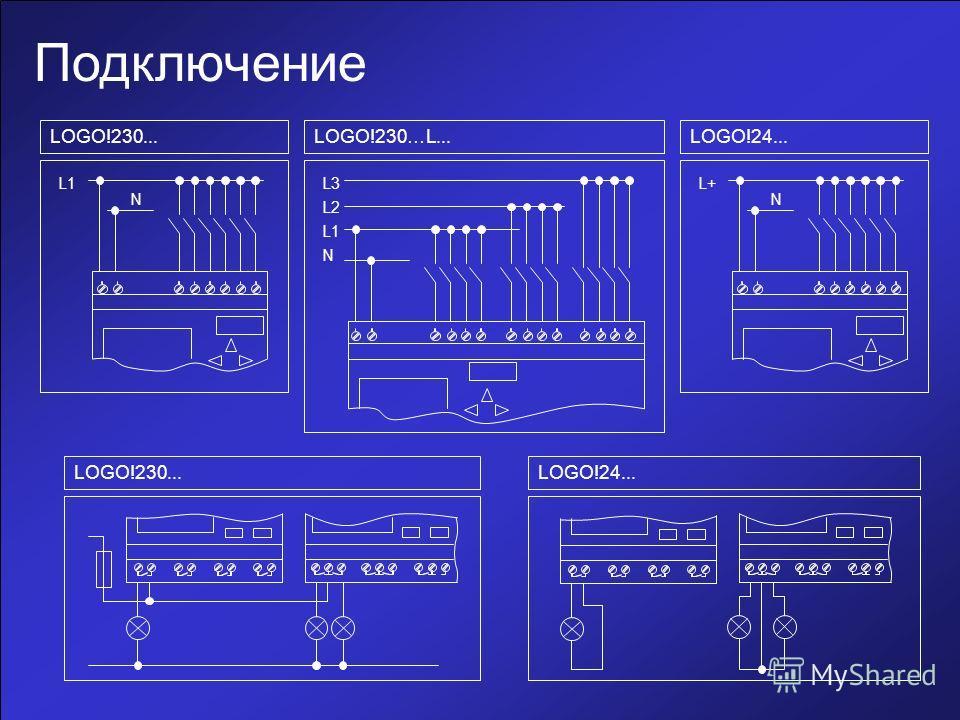 Подключение LOGO!230... L1 N L+ N L1 L2 L3 N LOGO!230…L...LOGO!24... LOGO!230...LOGO!24...
