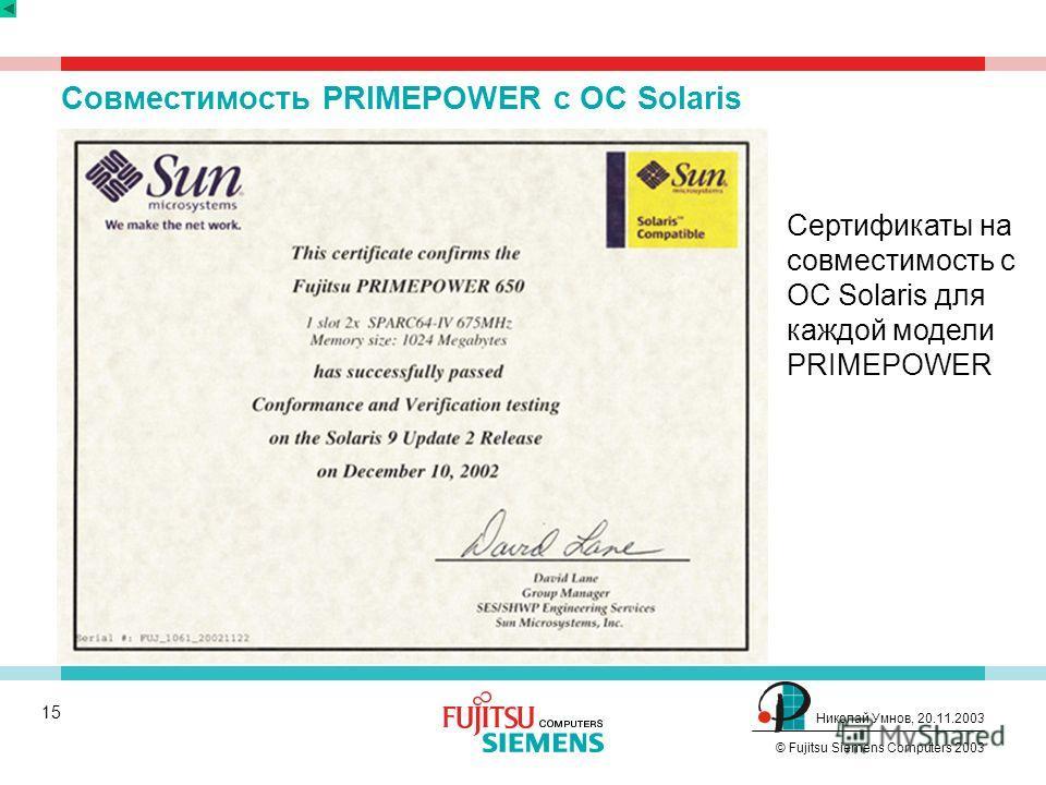 14 © Fujitsu Siemens Computers 2003 Николай Умнов, 20.11.2003 Процесс сертификации под ОС Solaris Solaris Hardware Partners Process (SHWP) – процесс сертификации партнеров-производителей аппаратных платформ Ясно определенный процесс аппаратной сертиф