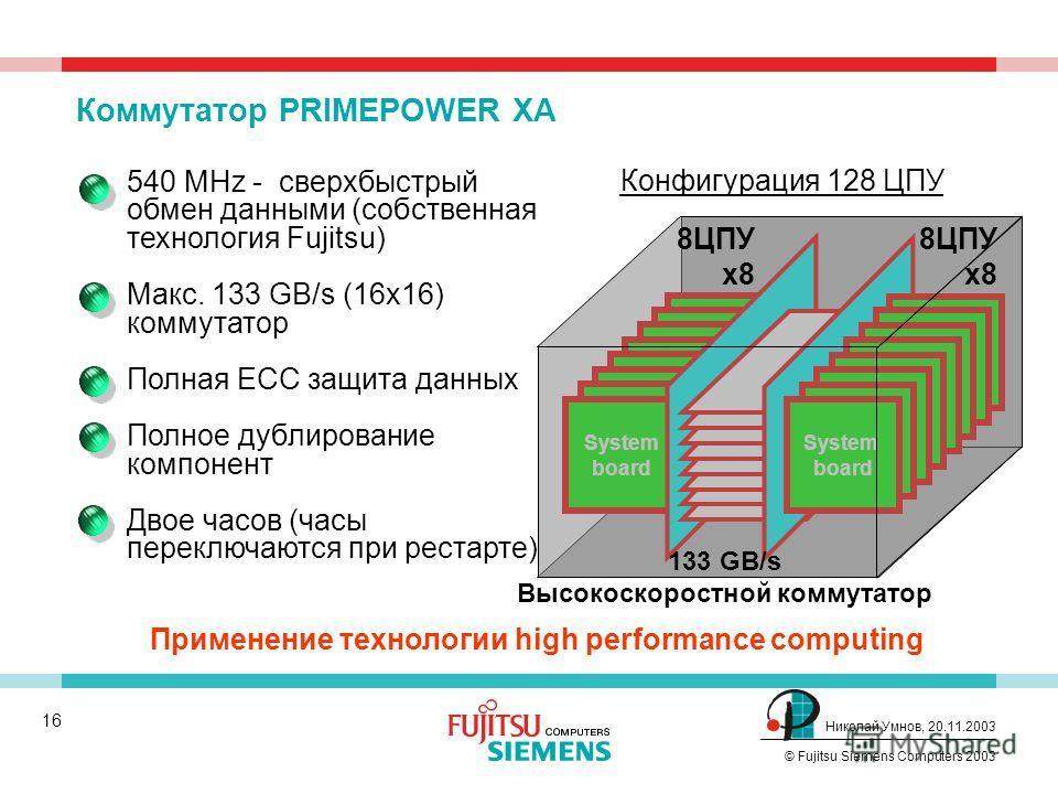 15 © Fujitsu Siemens Computers 2003 Николай Умнов, 20.11.2003 Совместимость PRIMEPOWER с ОС Solaris Сертификаты на совместимость с ОС Solaris для каждой модели PRIMEPOWER