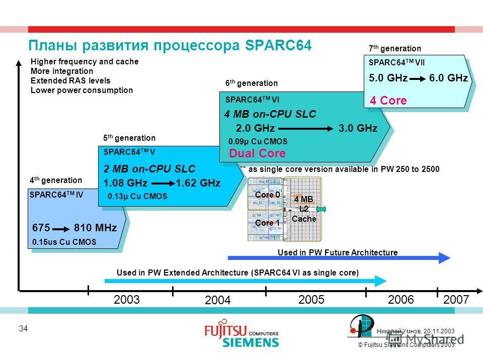 33 © Fujitsu Siemens Computers 2003 Николай Умнов, 20.11.2003 Модельный ряд PRIMEPOWER Технология Производительность Перспективы Cерверы начального и среднего уровня Подсистемы ввода-вывода План