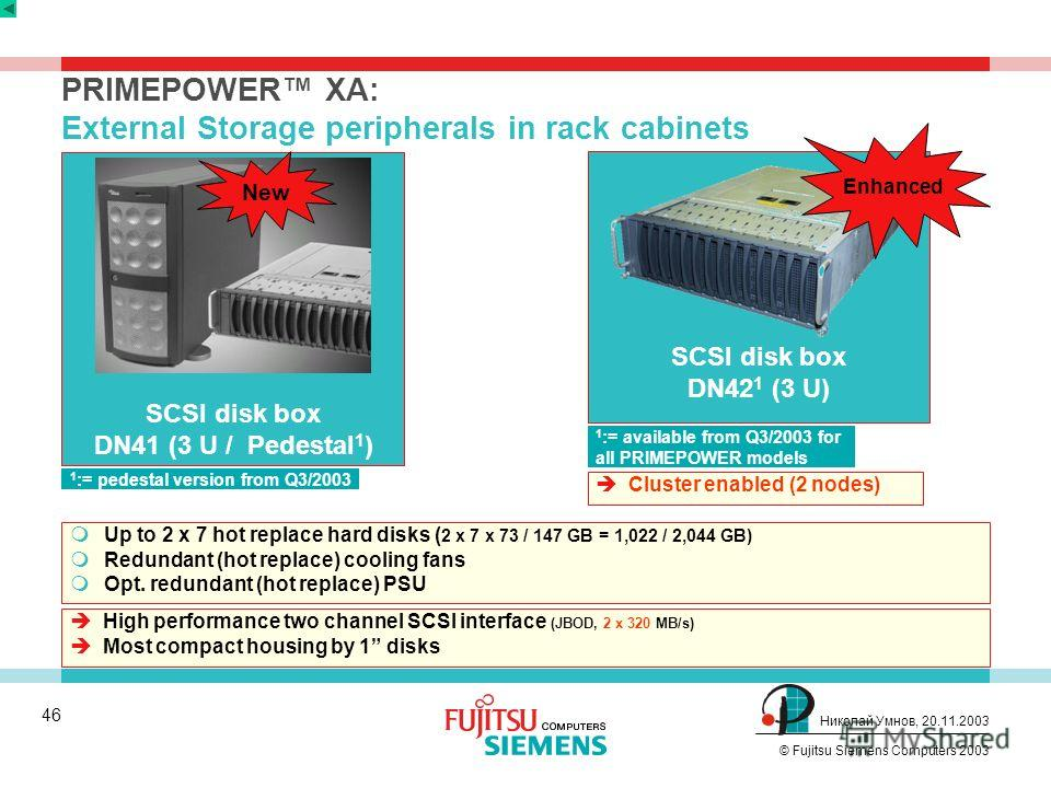 45 © Fujitsu Siemens Computers 2003 Николай Умнов, 20.11.2003 PRIMEPOWER XA: External storage peripherals for rack or pedestal models Migration support from RM Investment protection Up to 2 serviceable 8 bit SE / 16 bit devices: MTC (8 mm, DAT DDS4,