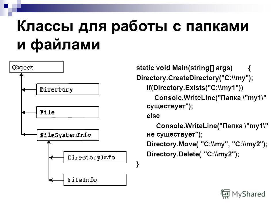 Классы для работы с папками и файлами static void Main(string[] args) { Directory.CreateDirectory(