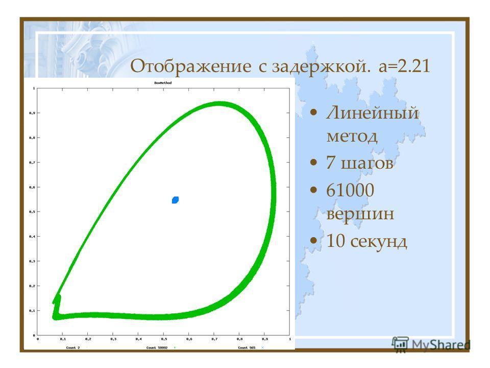 Отображение с задержкой. а=2.21 Линейный метод 7 шагов 61000 вершин 10 секунд