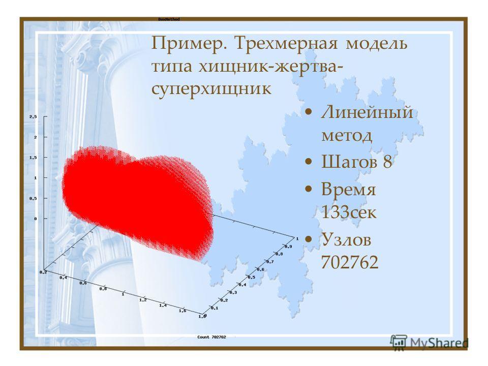 Линейный метод Шагов 8 Время 133сек Узлов 702762