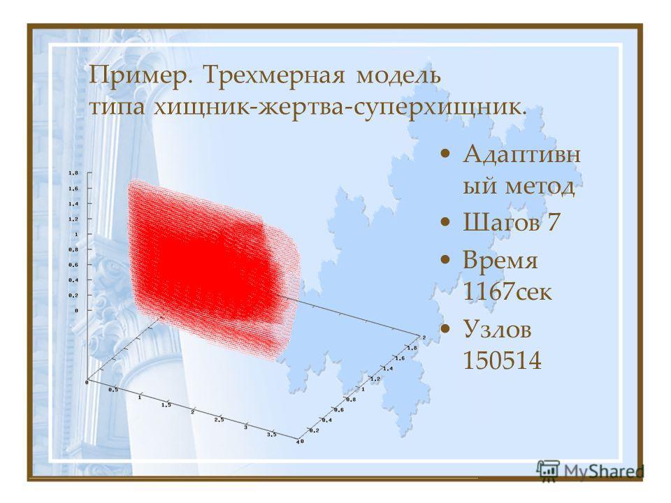 Пример. Трехмерная модель типа хищник-жертва-суперхищник. Адаптивн ый метод Шагов 7 Время 1167сек Узлов 150514