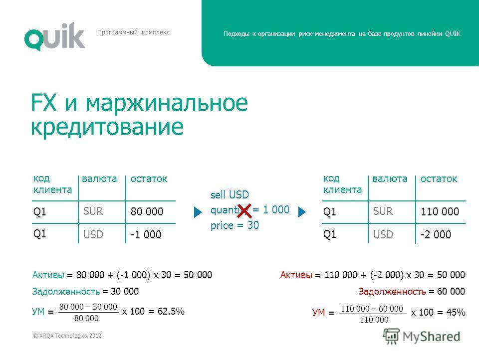Подходы к организации риск-менеджмента на базе продуктов линейки QUIK © ARQA Technologies, 2012 Программный комплекс FX и маржинальное кредитование код клиента валюта Q1 остаток SUR 80 000 -1 000 USD код клиента валюта Q1 остаток SUR 110 000 -2 000 U